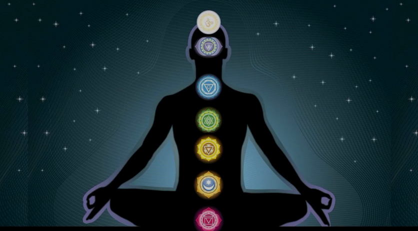 discover-the-7-main-chakras-of-your-body