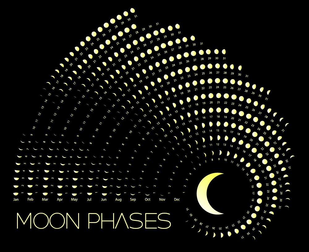 lunar-calendar-and-menstrual-cycle