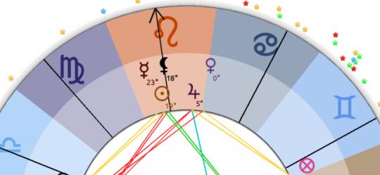 what-is-stellium