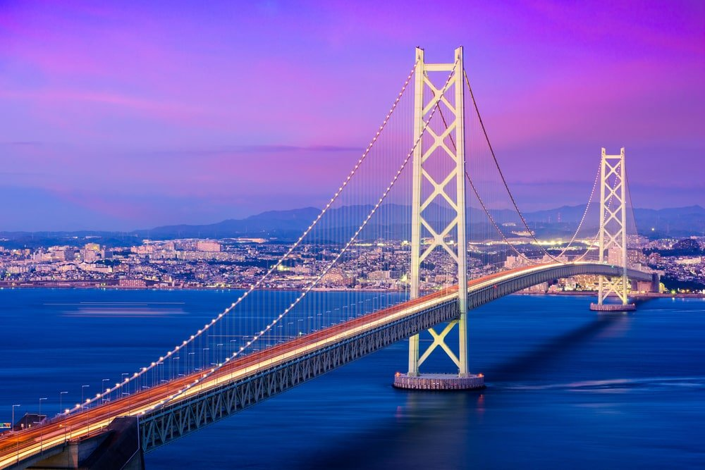 what-does-it-mean-to-dream-about-bridges