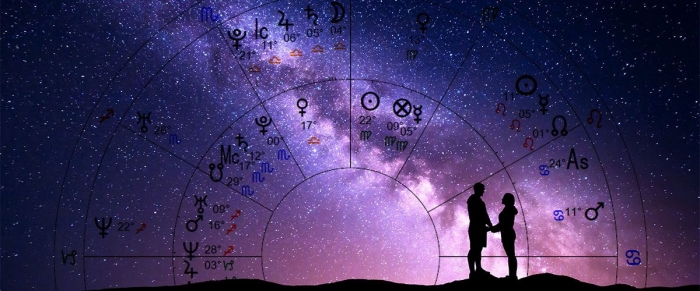 what-is-sidereal-astrology